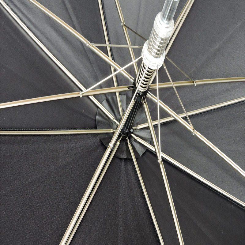 Ezpeleta Handmade Black Automatic Umbrella Open Ribs