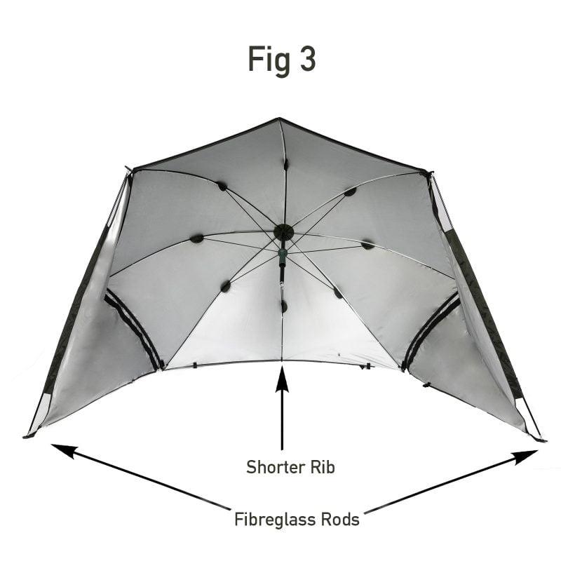 UV Bivvy Umbrella assembly